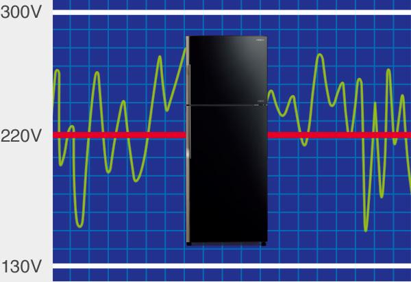 یخچال هیتاچی مدل R-M700APG با تثبیت کننده