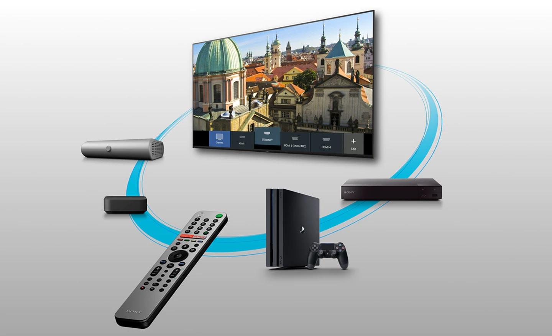 کنترل سایر دستگاه ها با استفاده از ریموت کنترل تلویزیون X7500H
